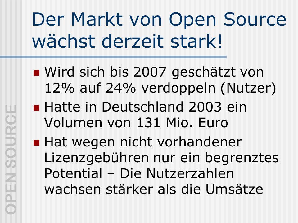 Der Markt von Open Source wächst derzeit stark!