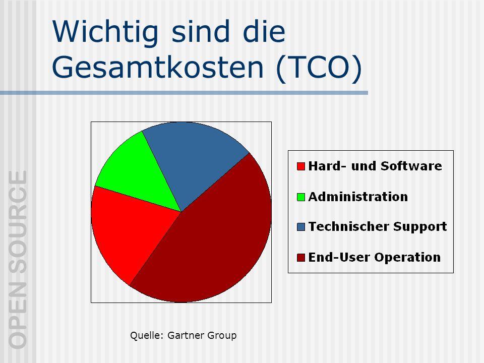 Wichtig sind die Gesamtkosten (TCO)