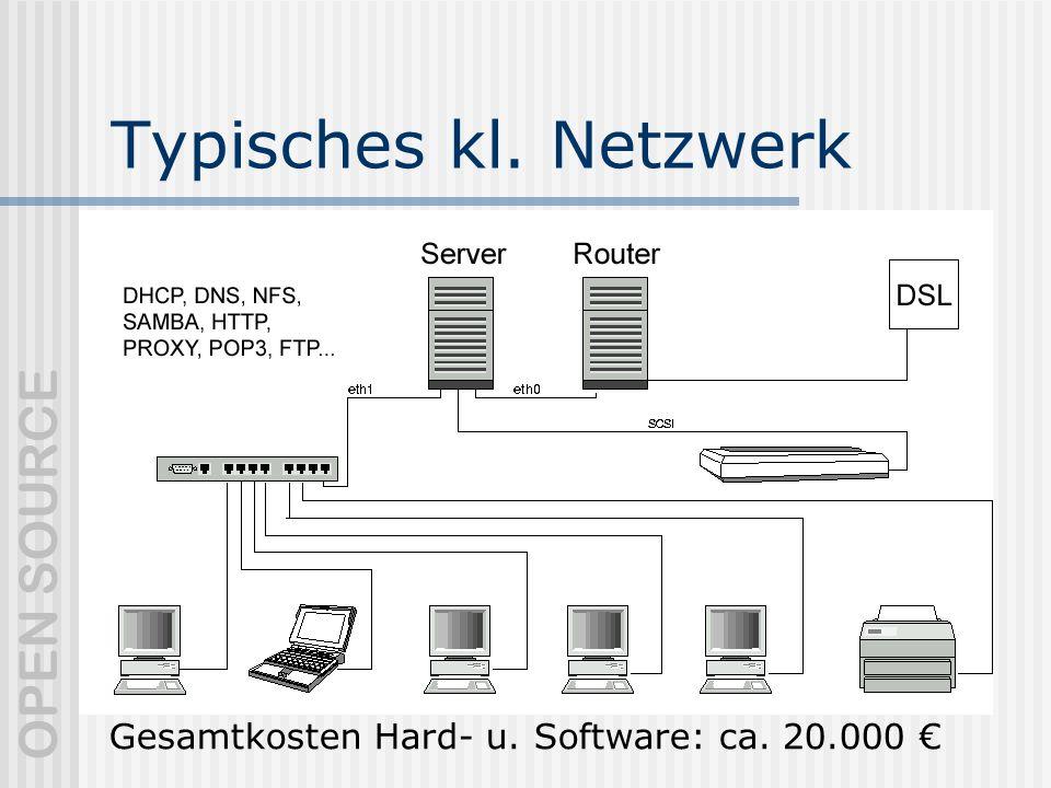 Typisches kl. Netzwerk Gesamtkosten Hard- u. Software: ca. 20.000 €