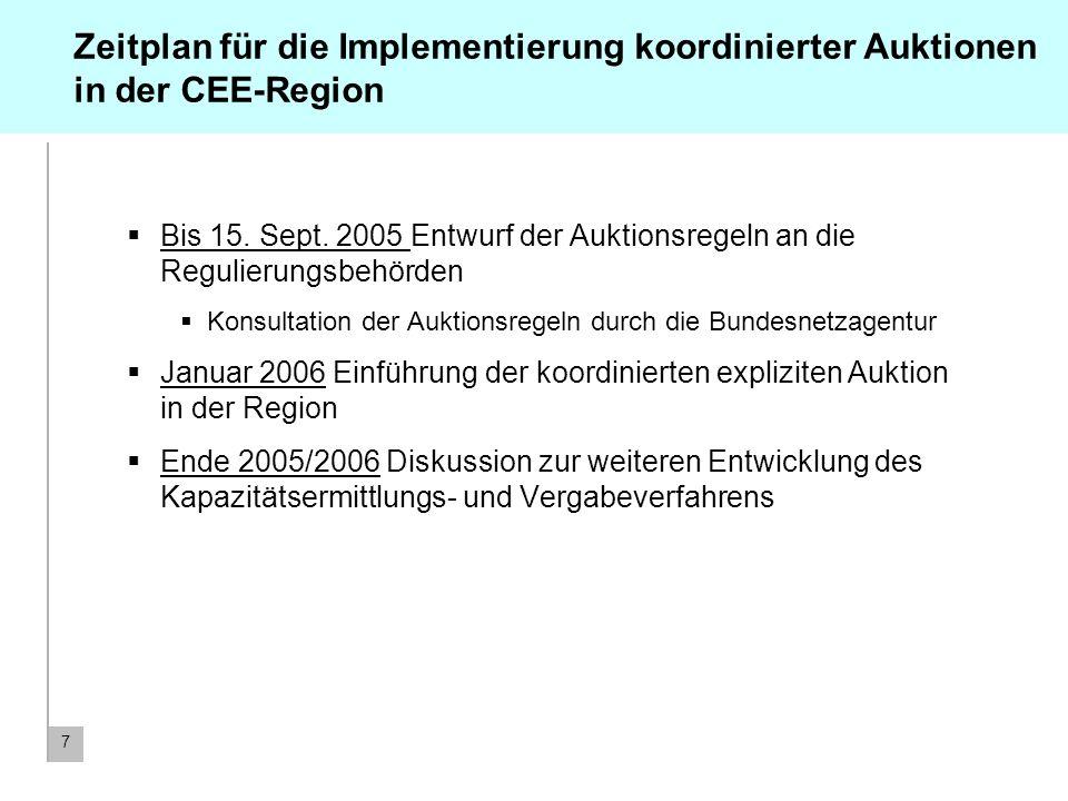 Zeitplan für die Implementierung koordinierter Auktionen in der CEE-Region