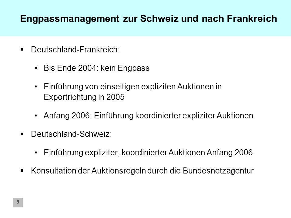 Engpassmanagement zur Schweiz und nach Frankreich