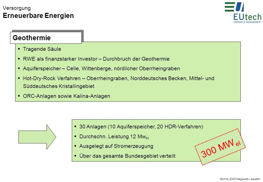 Versorgung Erneuerbare Energien