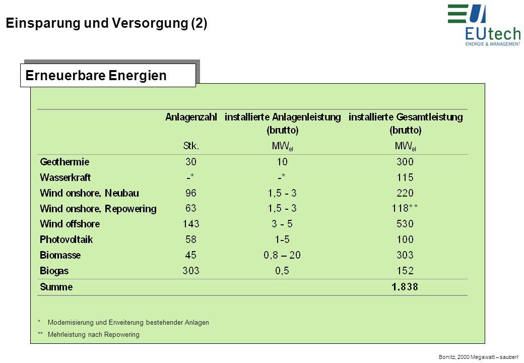Einsparung und Versorgung (2)