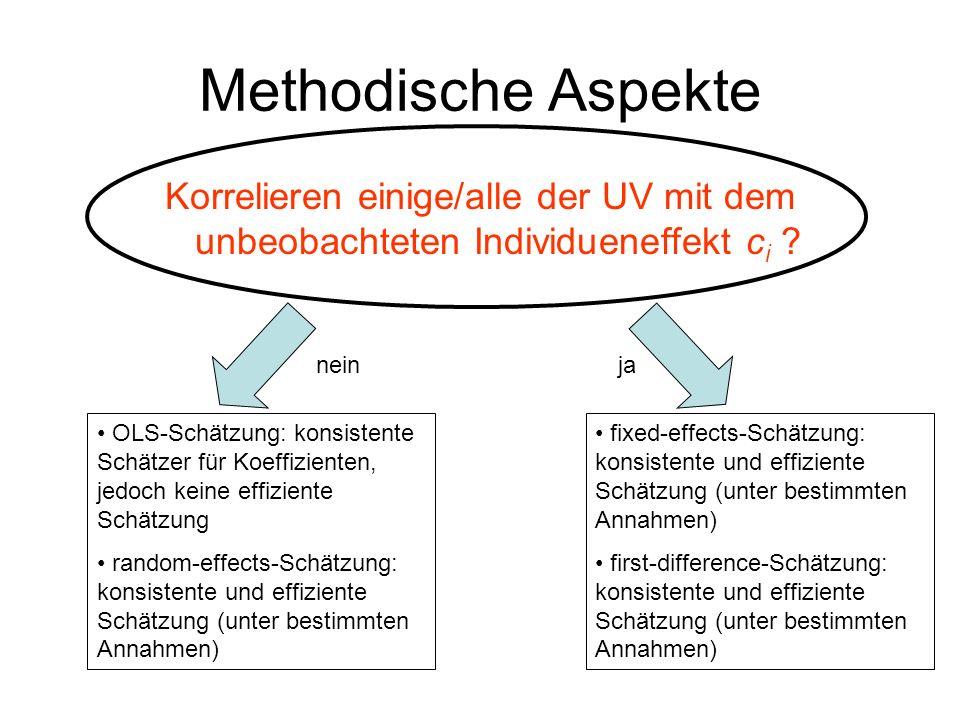 Methodische Aspekte Korrelieren einige/alle der UV mit dem unbeobachteten Individueneffekt ci nein.
