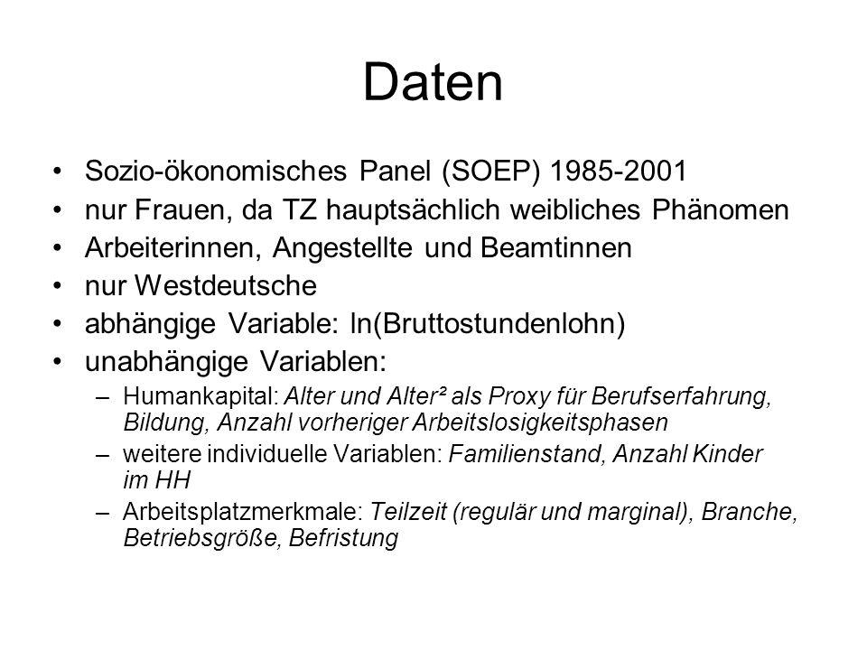 Daten Sozio-ökonomisches Panel (SOEP) 1985-2001