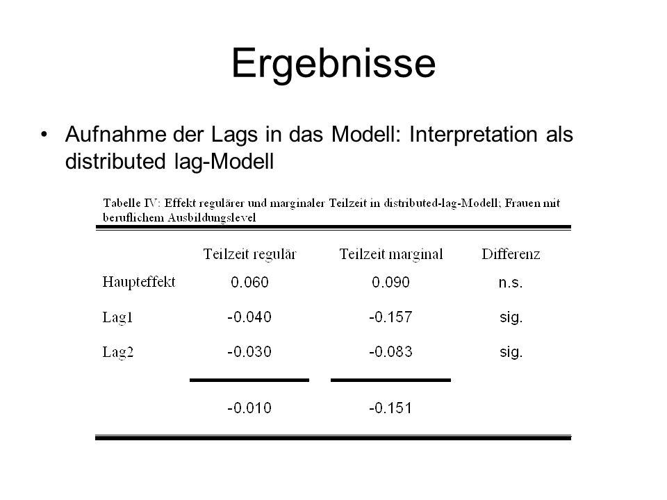 Ergebnisse Aufnahme der Lags in das Modell: Interpretation als distributed lag-Modell