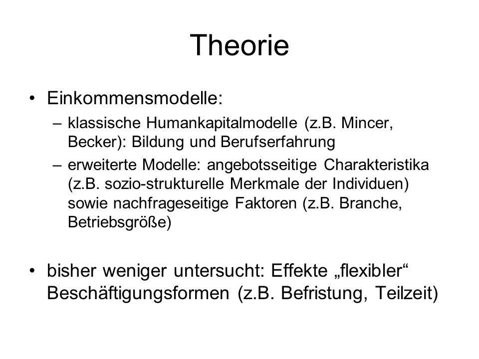 Theorie Einkommensmodelle: