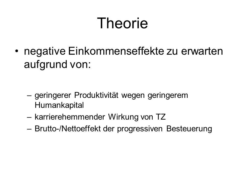 Theorie negative Einkommenseffekte zu erwarten aufgrund von: