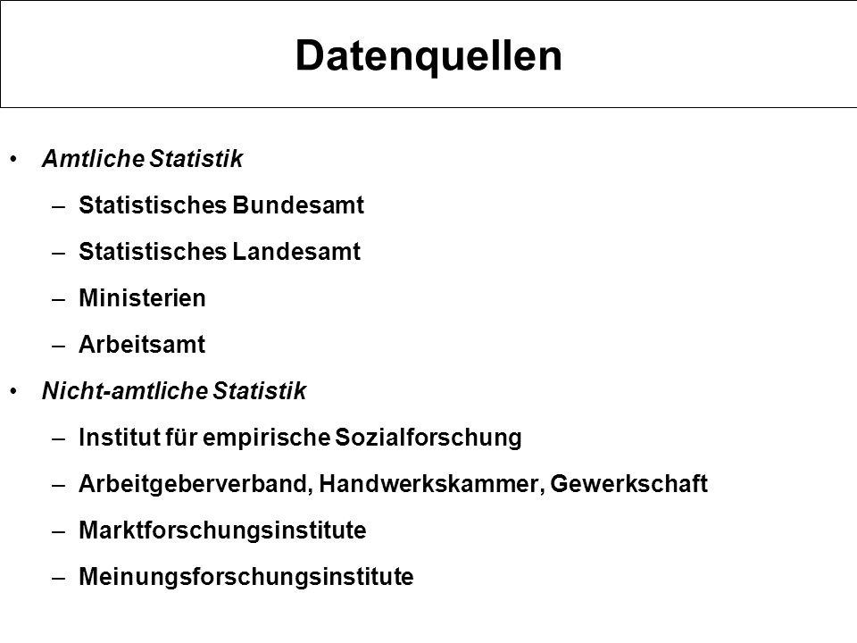Datenquellen Amtliche Statistik Statistisches Bundesamt
