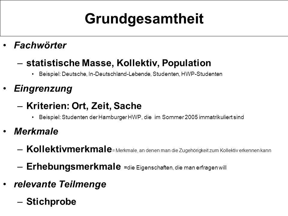 Grundgesamtheit Fachwörter statistische Masse, Kollektiv, Population