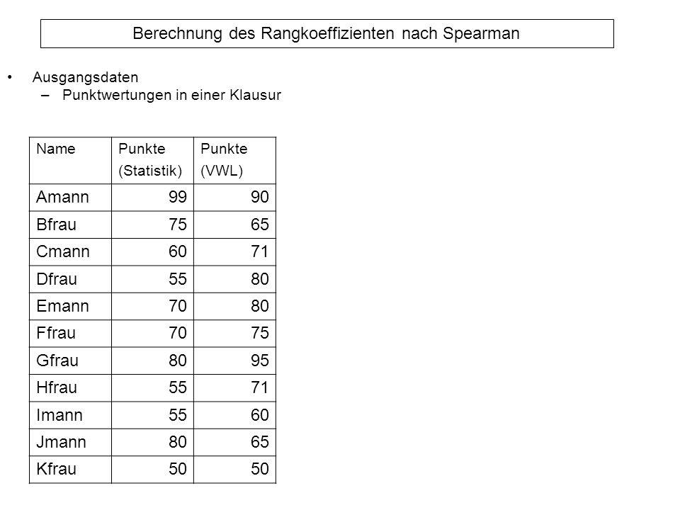 Amann 99 90 Bfrau 75 65 Cmann 60 71 Dfrau 55 80 Emann 70 Ffrau Gfrau