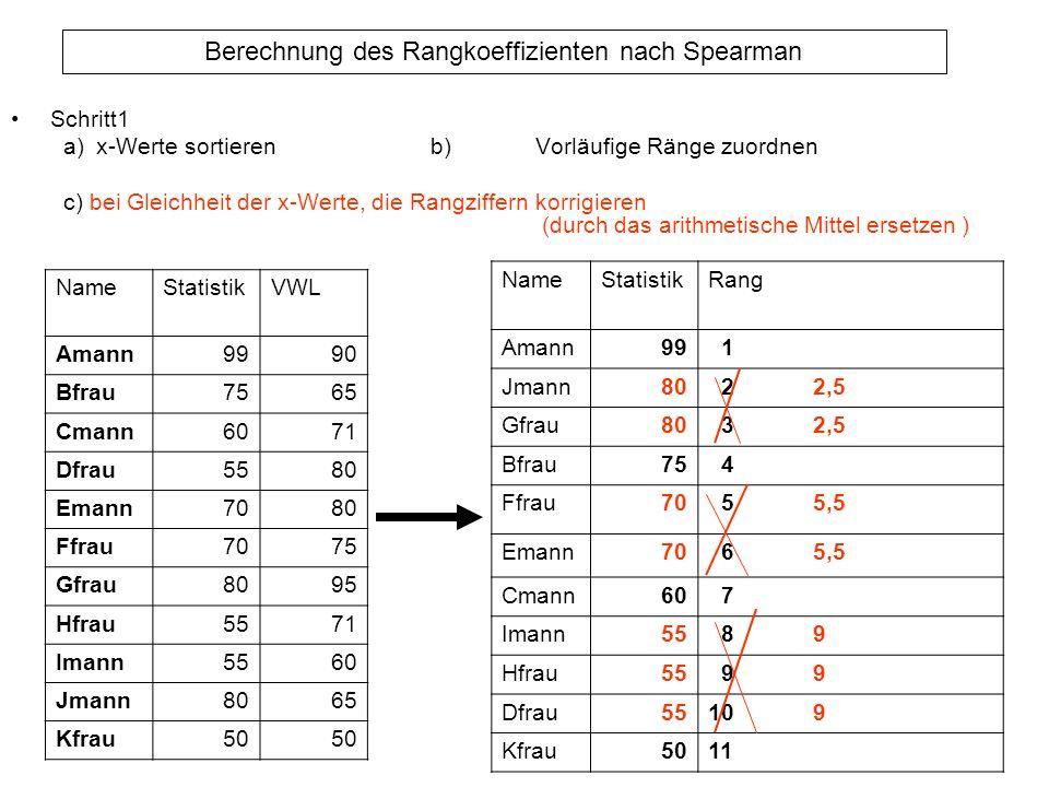 Schritt1 x-Werte sortieren b) Vorläufige Ränge zuordnen.