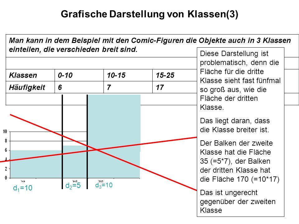Grafische Darstellung von Klassen(3)