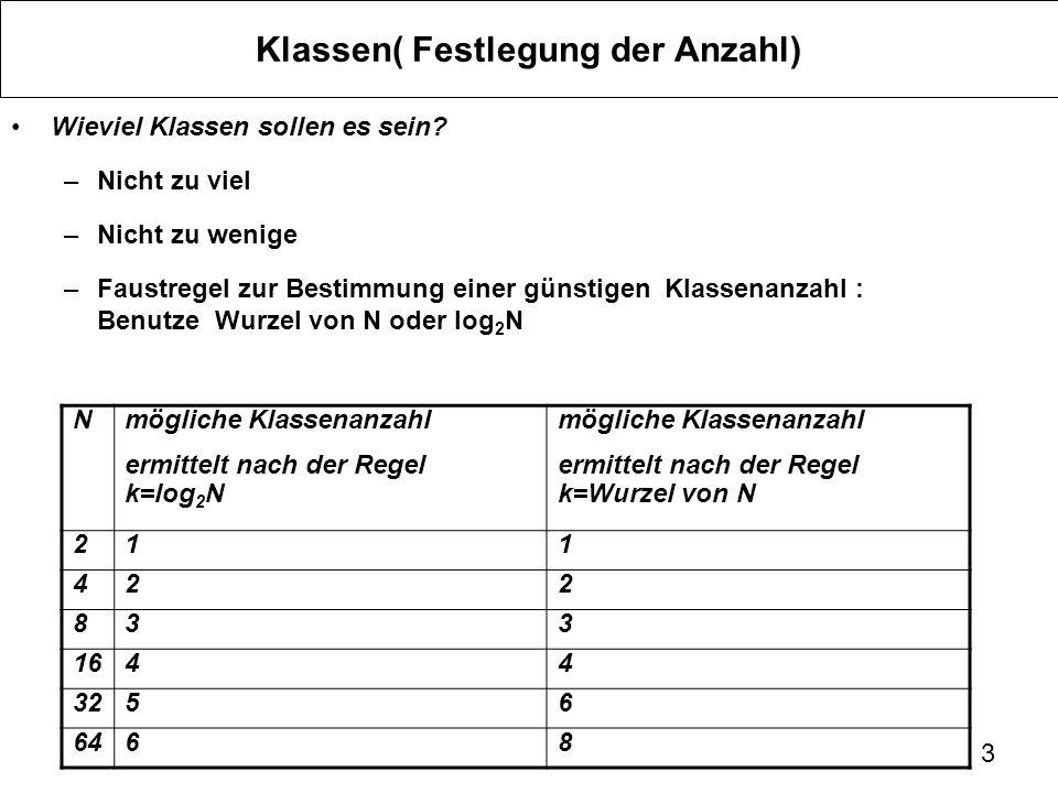 Klassen( Festlegung der Anzahl)