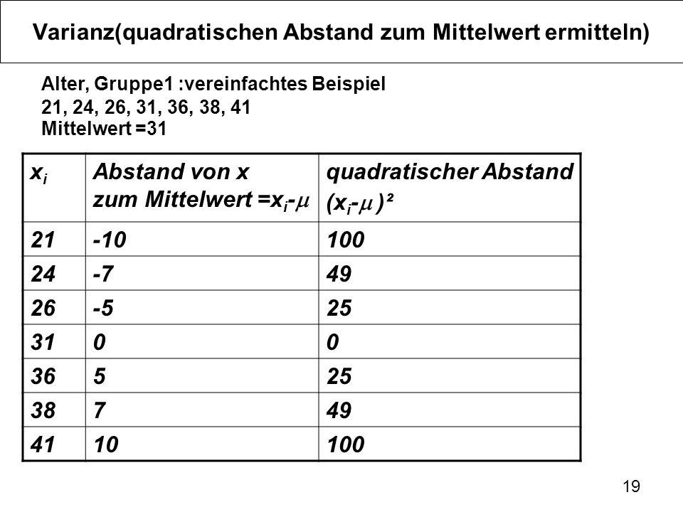 Varianz(quadratischen Abstand zum Mittelwert ermitteln)