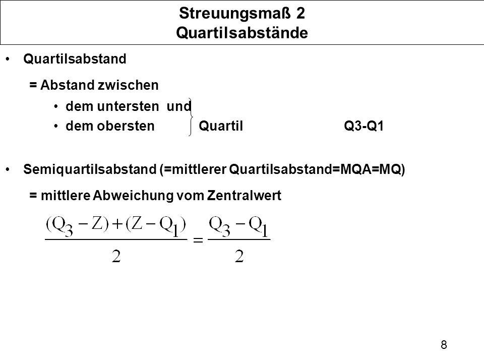 Streuungsmaß 2 Quartilsabstände
