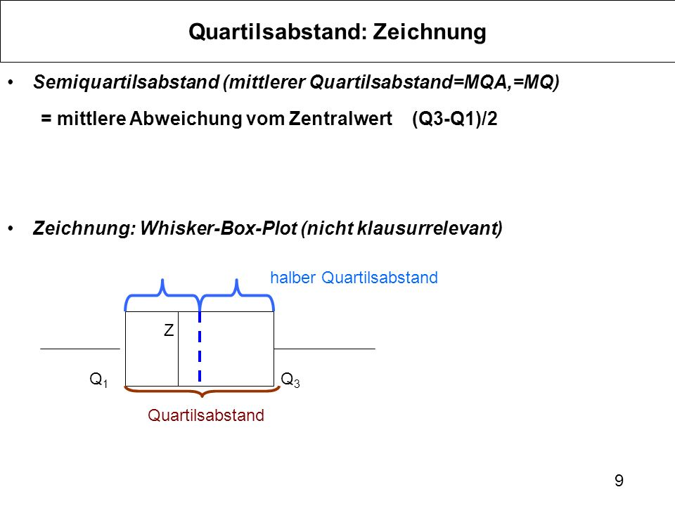 Quartilsabstand: Zeichnung