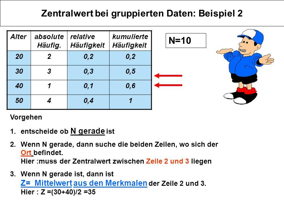 Zentralwert bei gruppierten Daten: Beispiel 2