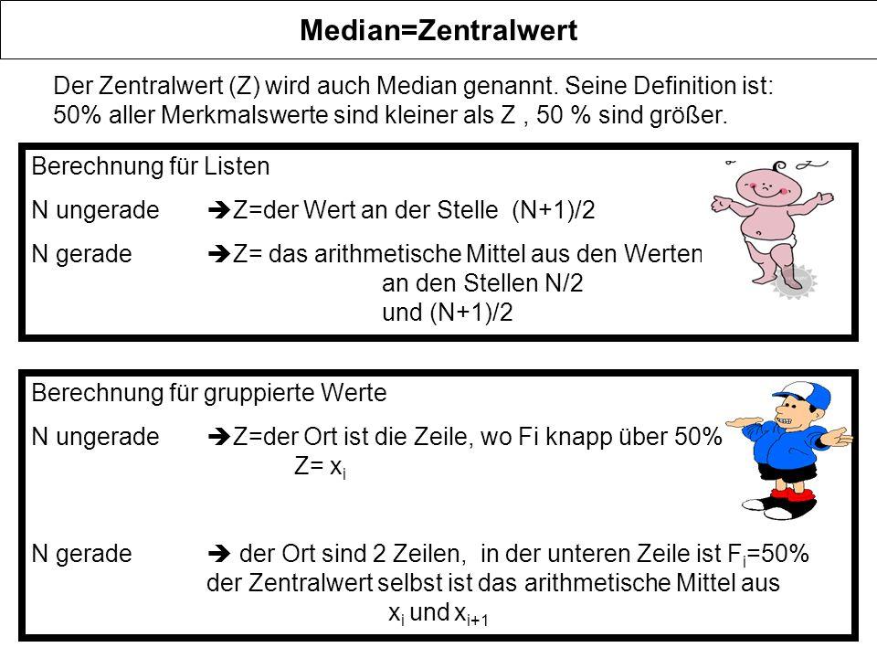 Median=Zentralwert Der Zentralwert (Z) wird auch Median genannt. Seine Definition ist: 50% aller Merkmalswerte sind kleiner als Z , 50 % sind größer.