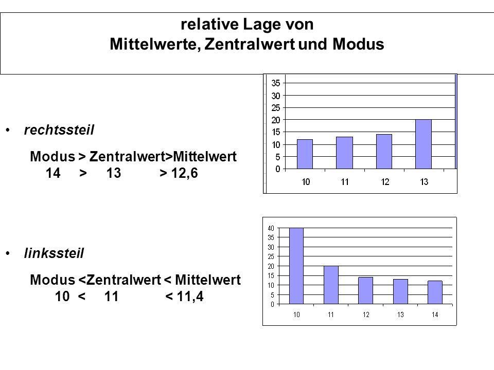 relative Lage von Mittelwerte, Zentralwert und Modus