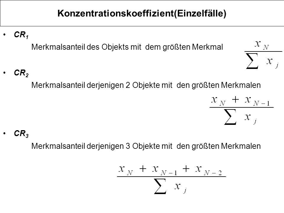 Konzentrationskoeffizient(Einzelfälle)