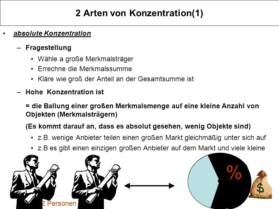 2 Arten von Konzentration(1)