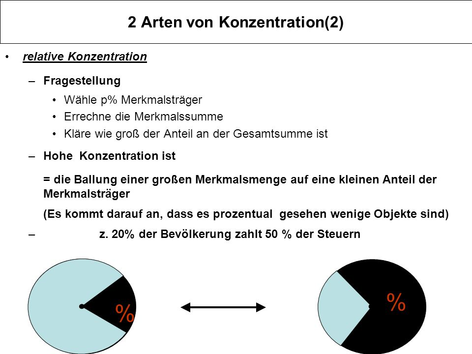 2 Arten von Konzentration(2)