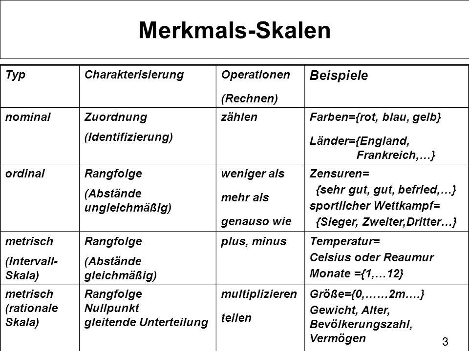 Merkmals-Skalen Beispiele Typ Charakterisierung Operationen (Rechnen)