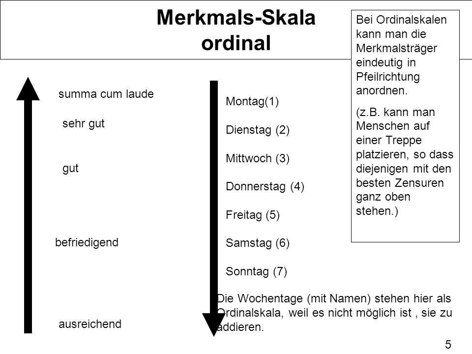 Merkmals-Skala ordinal