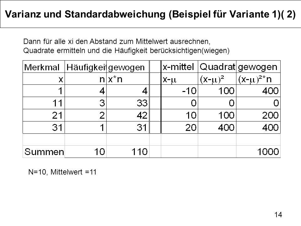 Varianz und Standardabweichung (Beispiel für Variante 1)( 2)