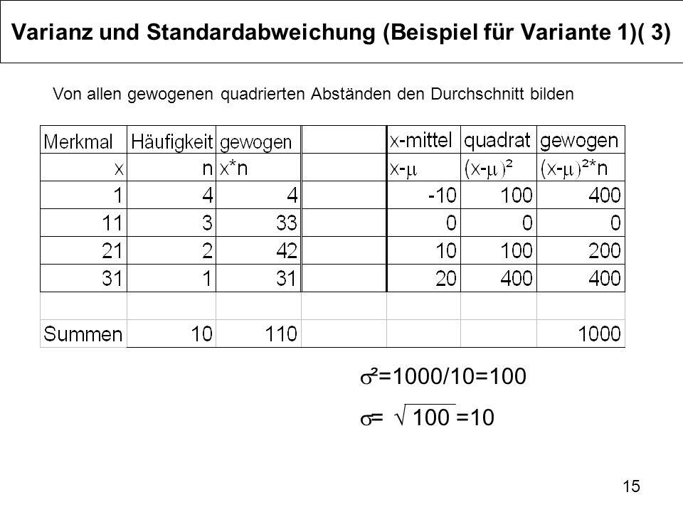 Varianz und Standardabweichung (Beispiel für Variante 1)( 3)