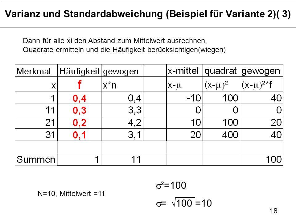 Varianz und Standardabweichung (Beispiel für Variante 2)( 3)