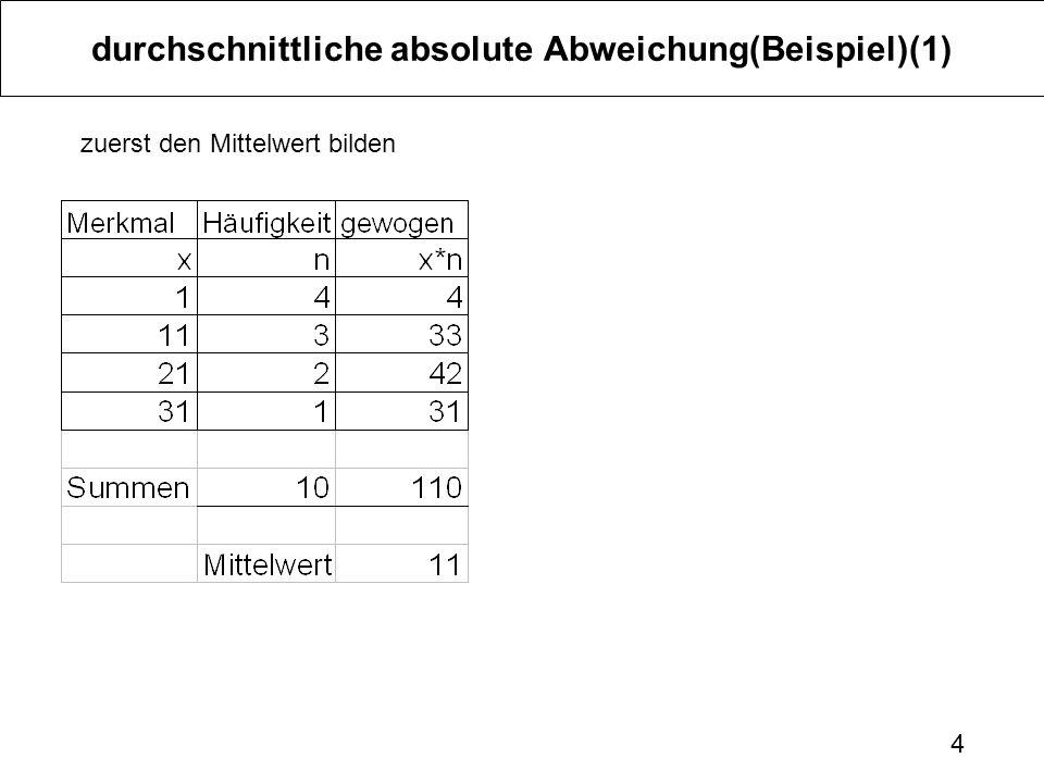 durchschnittliche absolute Abweichung(Beispiel)(1)