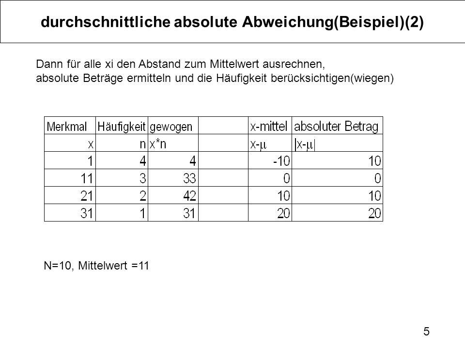 durchschnittliche absolute Abweichung(Beispiel)(2)
