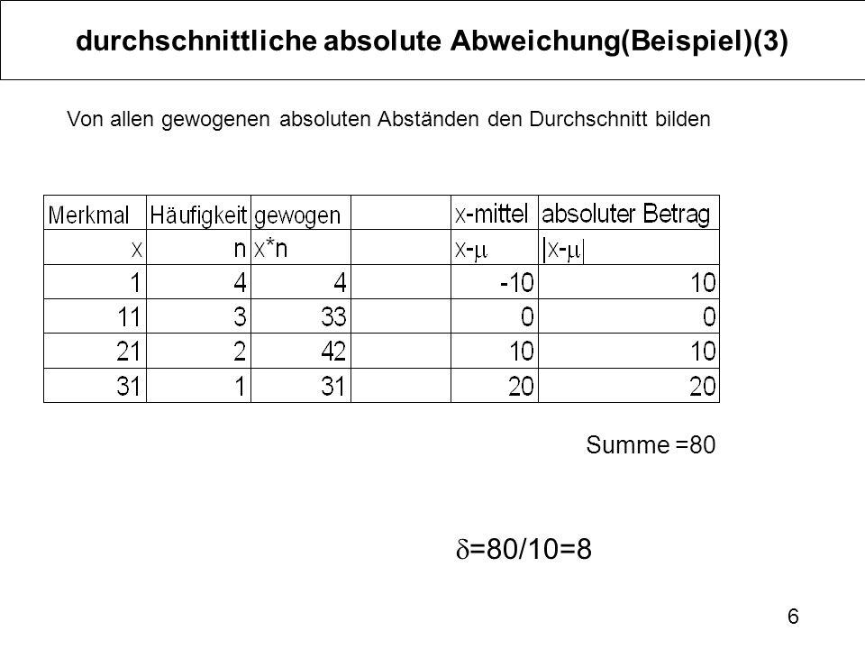 durchschnittliche absolute Abweichung(Beispiel)(3)