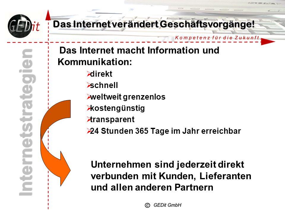 Das Internet verändert Geschäftsvorgänge!