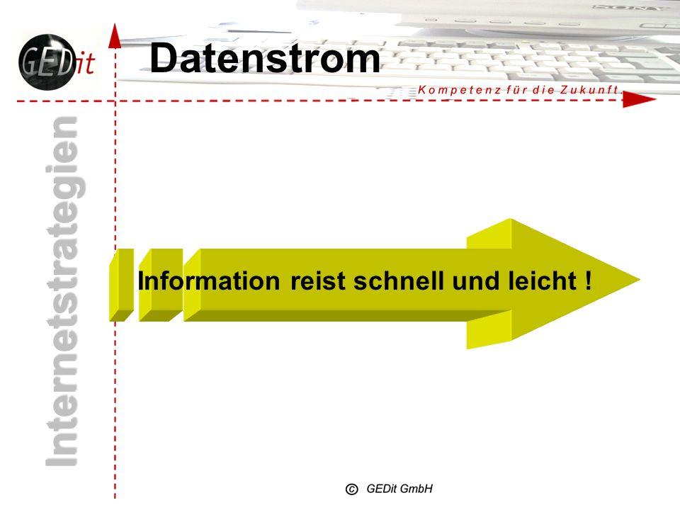 Datenstrom Internetstrategien Information reist schnell und leicht !