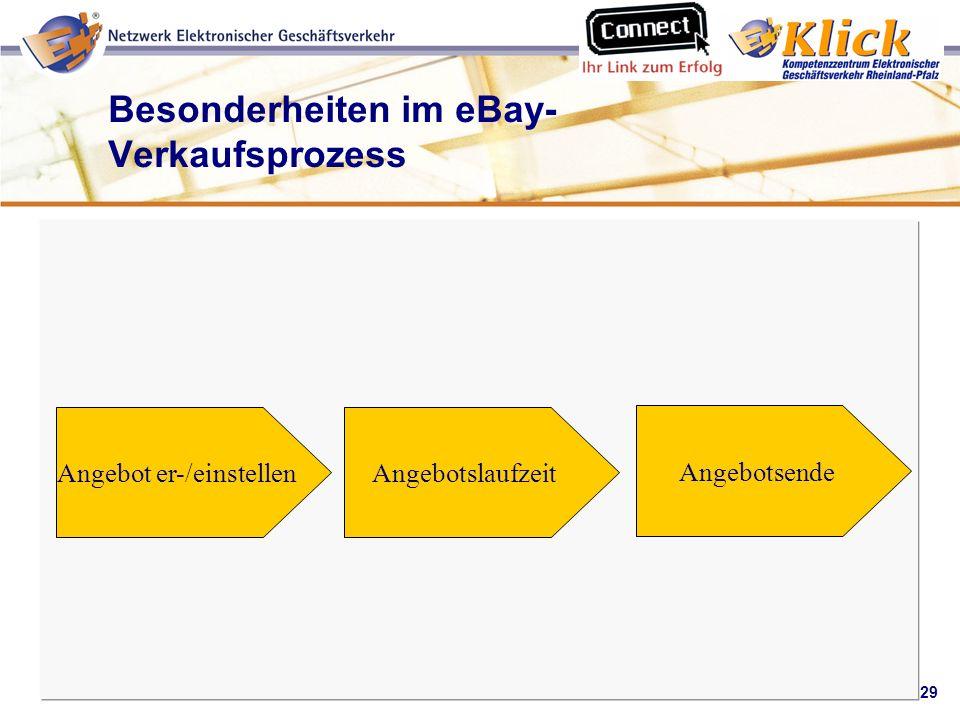Besonderheiten im eBay-Verkaufsprozess