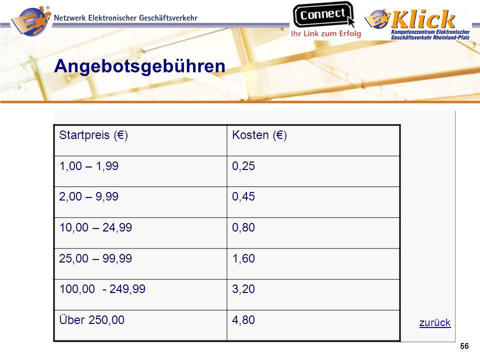 Angebotsgebühren Startpreis (€) Kosten (€) 1,00 – 1,99 0,25