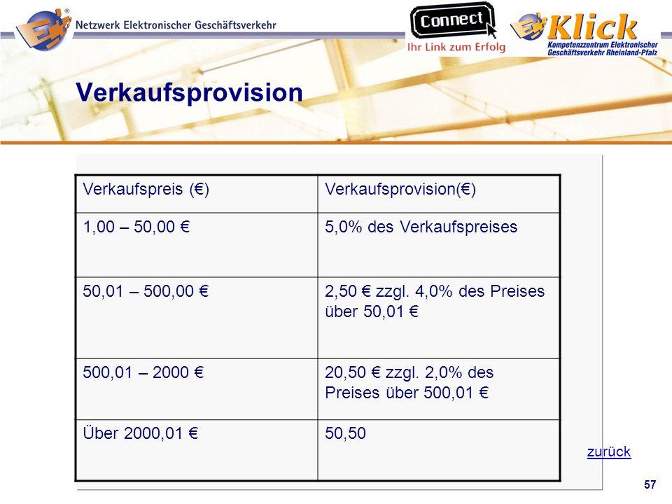 Verkaufsprovision Verkaufspreis (€) Verkaufsprovision(€)