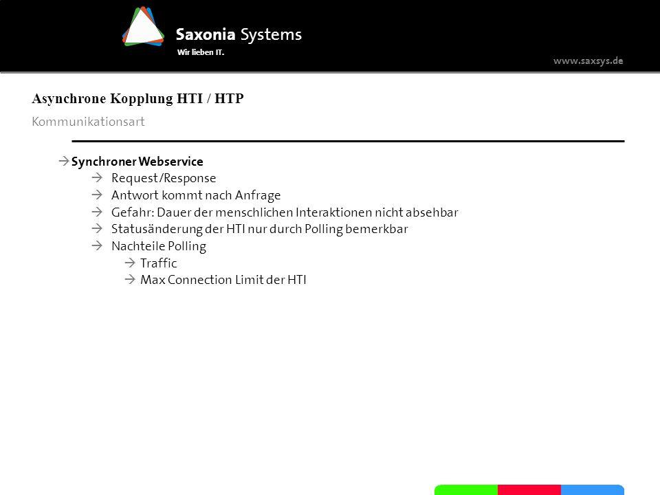 Asynchrone Kopplung HTI / HTP