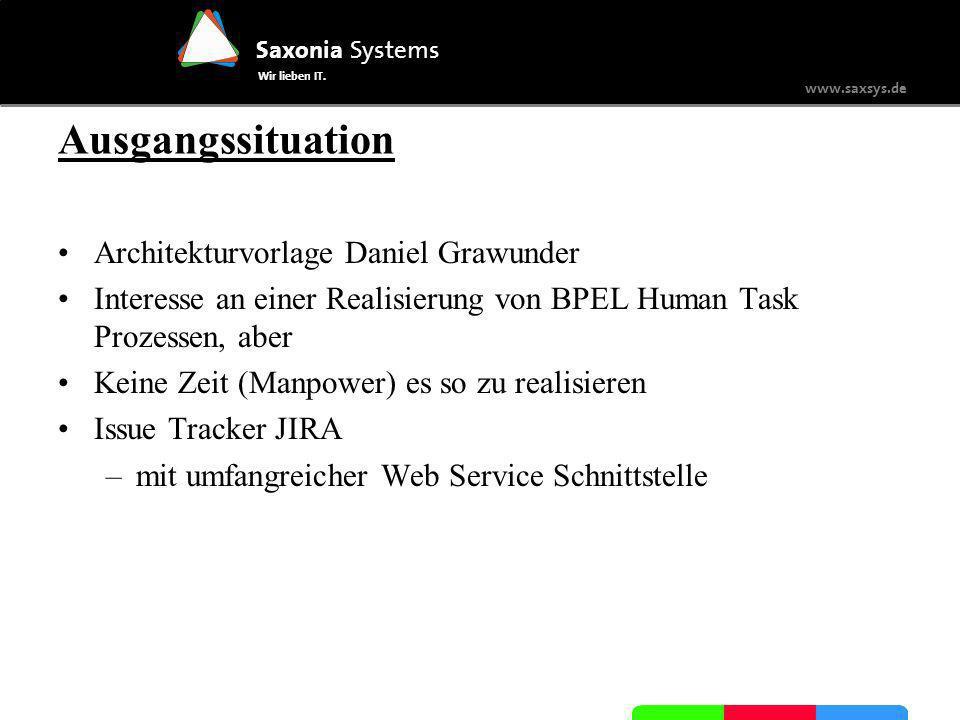 Ausgangssituation Architekturvorlage Daniel Grawunder
