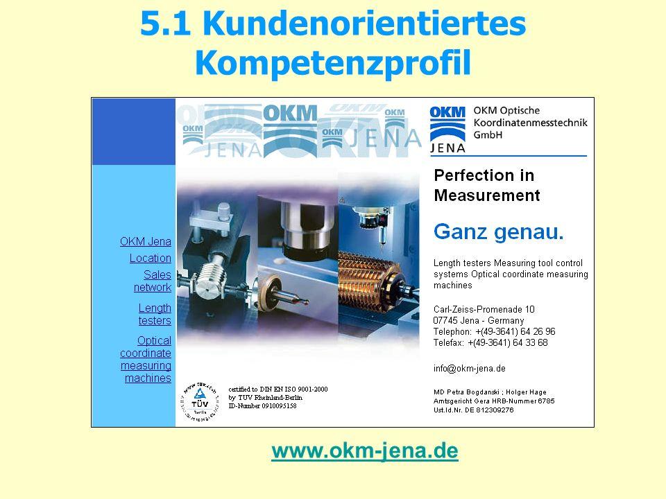 5.1 Kundenorientiertes Kompetenzprofil