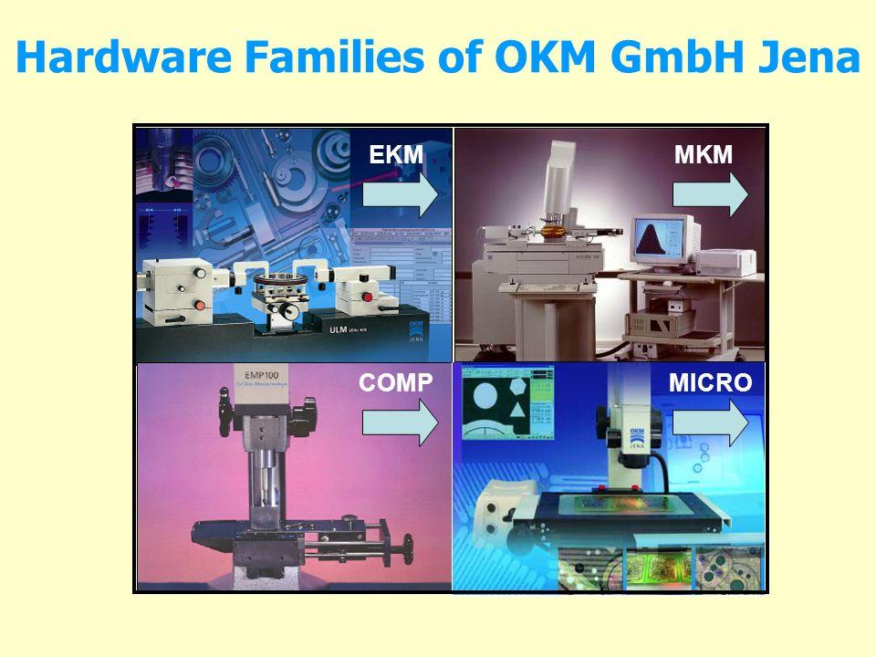 Hardware Families of OKM GmbH Jena