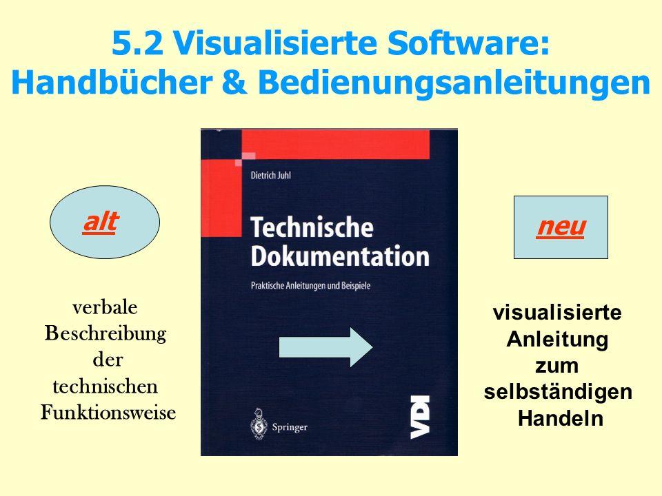 5.2 Visualisierte Software: Handbücher & Bedienungsanleitungen
