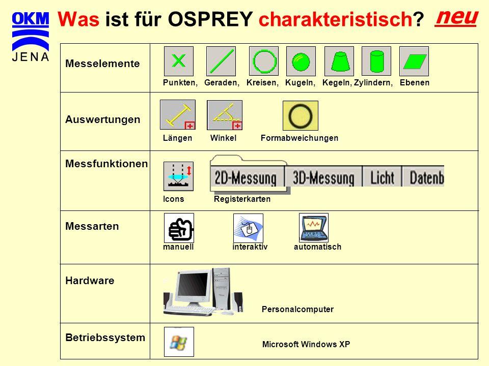 Was ist für OSPREY charakteristisch