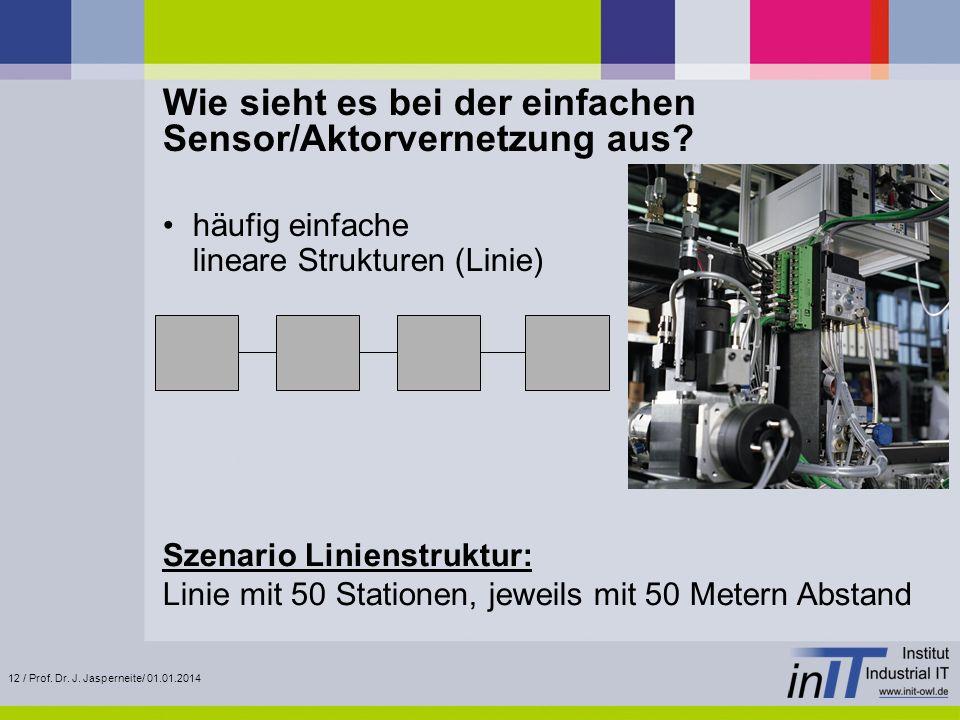 Wie sieht es bei der einfachen Sensor/Aktorvernetzung aus