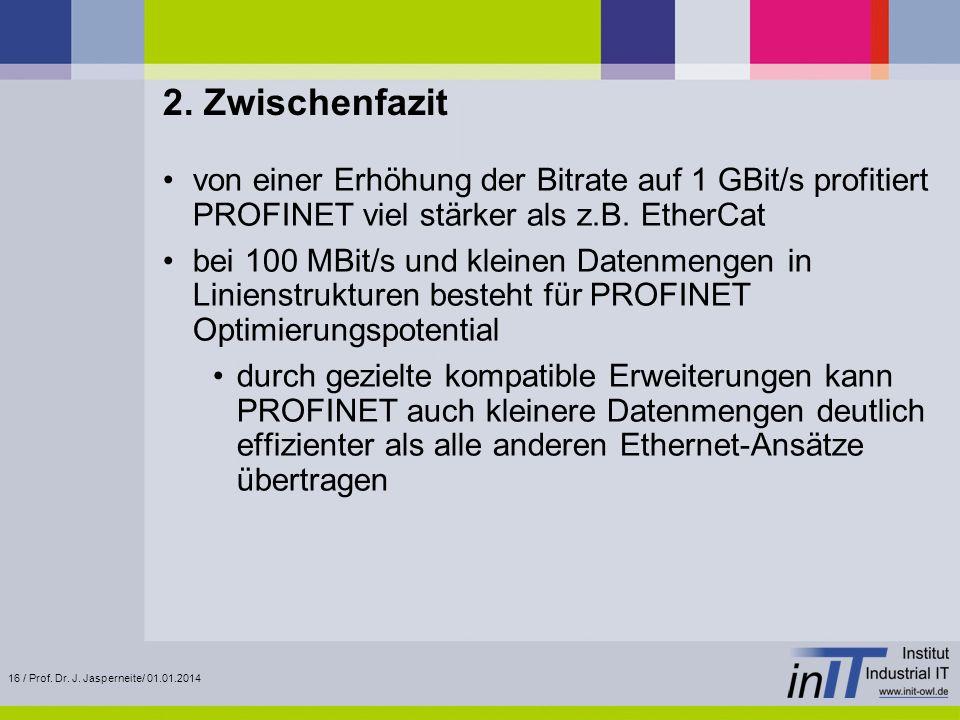 2. Zwischenfazit von einer Erhöhung der Bitrate auf 1 GBit/s profitiert PROFINET viel stärker als z.B. EtherCat.