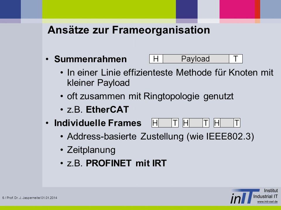 Ansätze zur Frameorganisation
