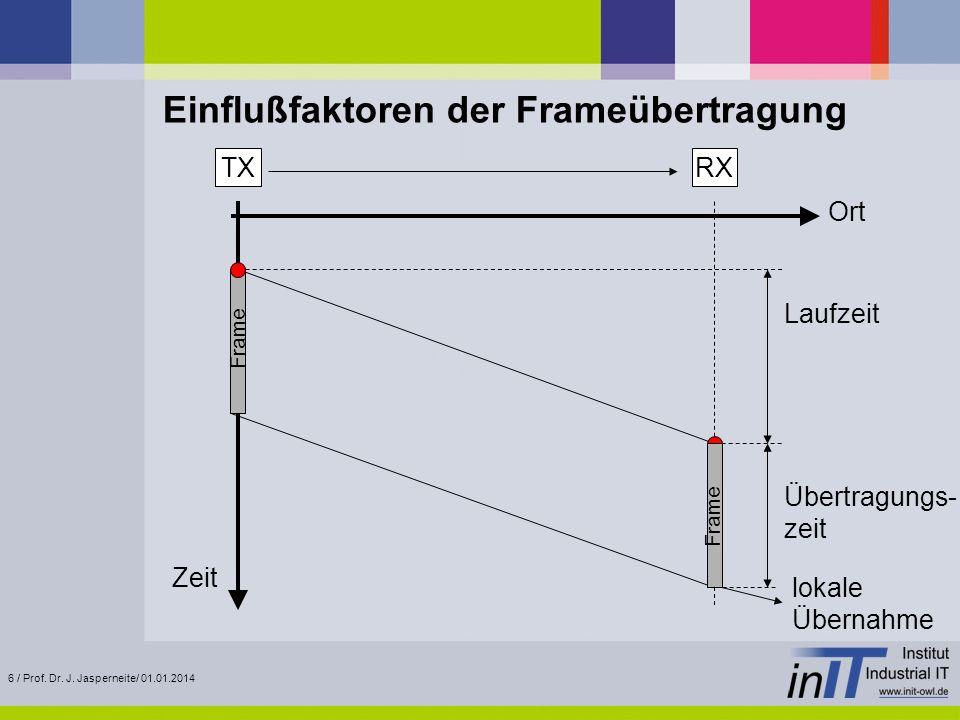 Einflußfaktoren der Frameübertragung